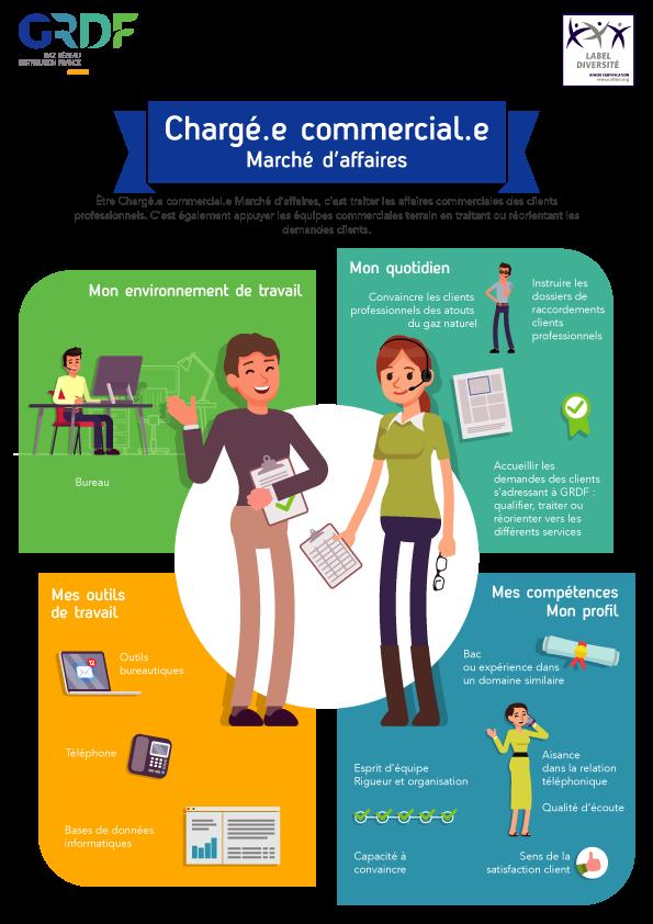 fiche_Conseil_Chargé_Commercial