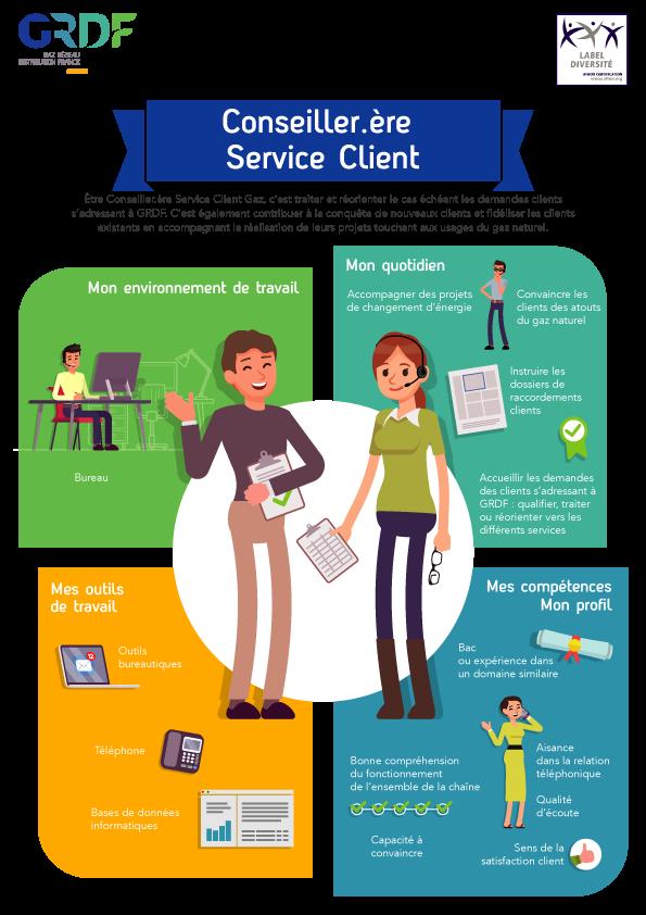 fiche_Conseil_Service_Client